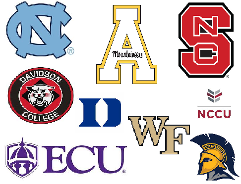 College Options Across NC